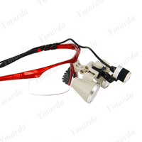 YHL-AXSL LED headlight